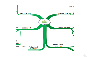 diagramme-moyen-compensatoire
